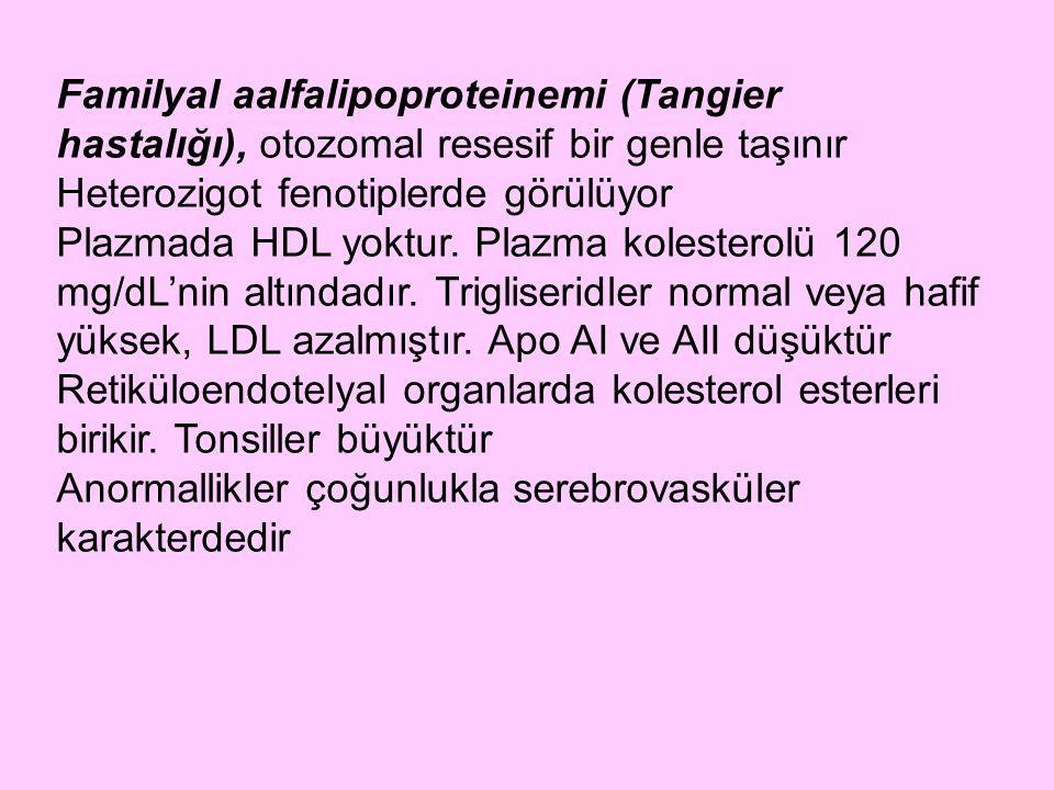 Familyal aalfalipoproteinemi (Tangier hastalığı), otozomal resesif bir genle taşınır