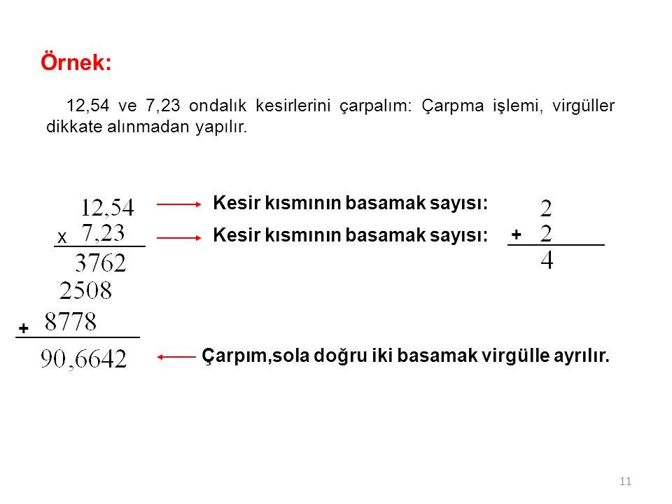 Örnek: Kesir kısmının basamak sayısı: x Kesir kısmının basamak sayısı: