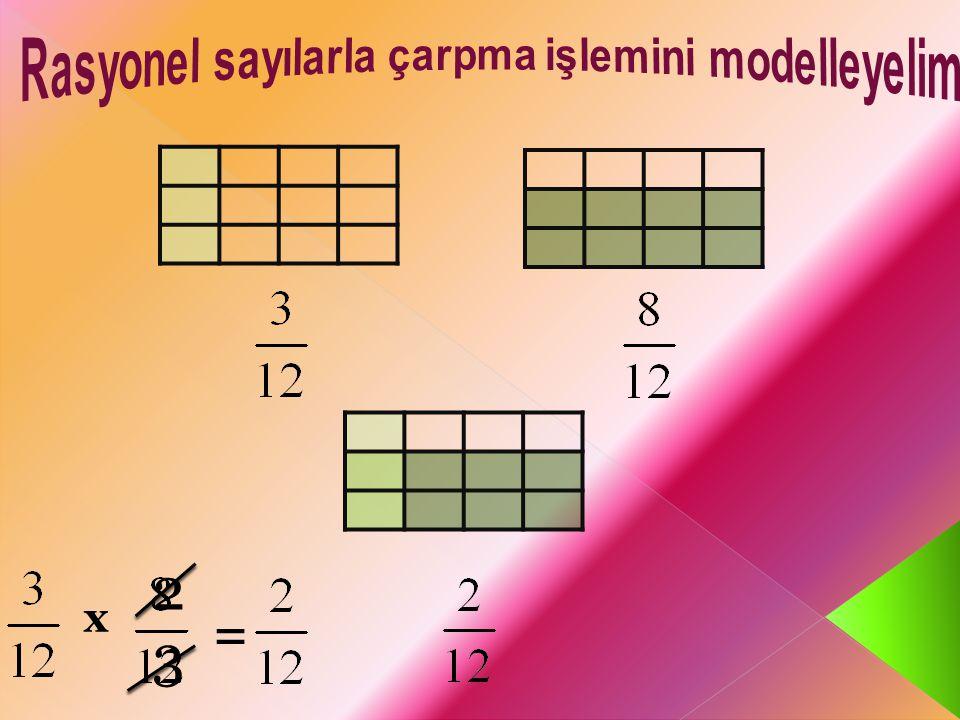 Rasyonel sayılarla çarpma işlemini modelleyelim