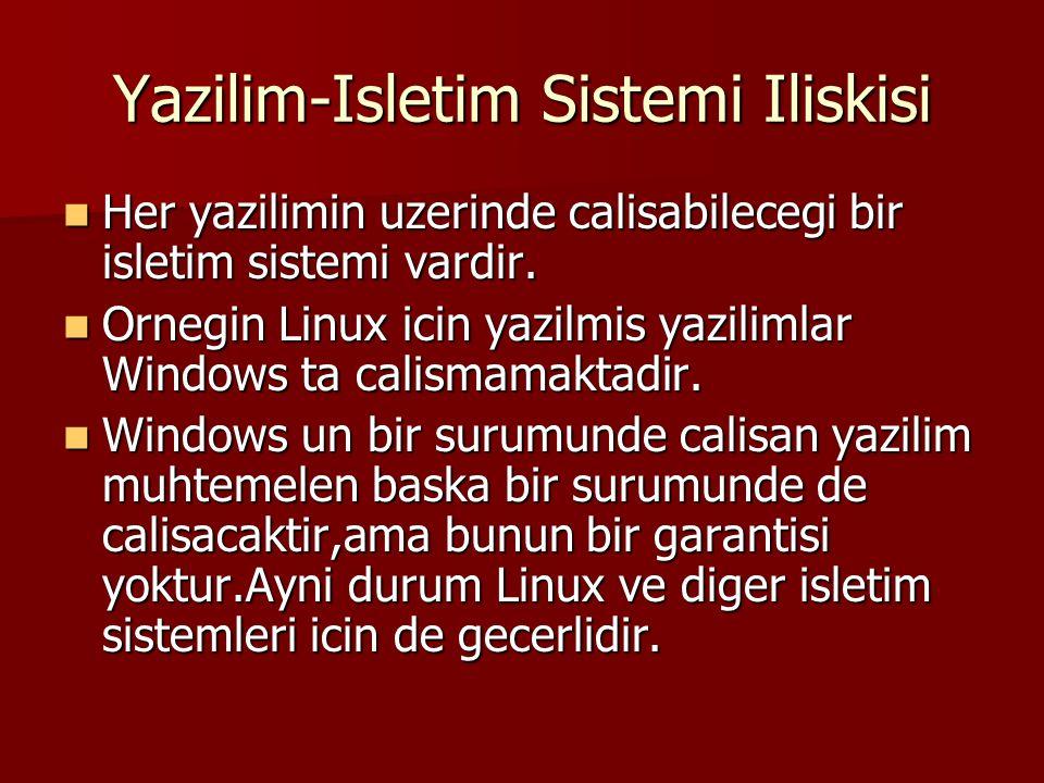 Yazilim-Isletim Sistemi Iliskisi