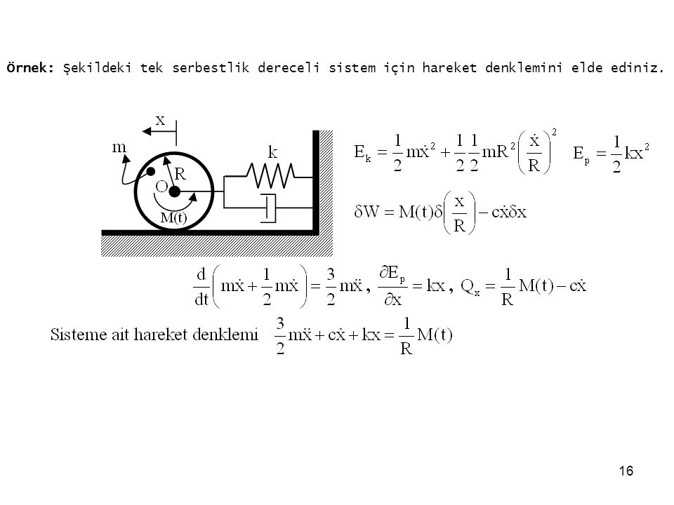ZK Örnek: Şekildeki tek serbestlik dereceli sistem için hareket denklemini elde ediniz.