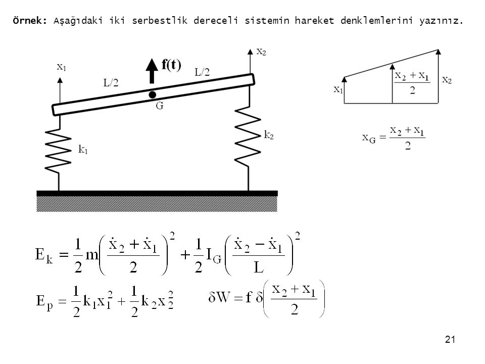 ZK Örnek: Aşağıdaki iki serbestlik dereceli sistemin hareket denklemlerini yazınız.