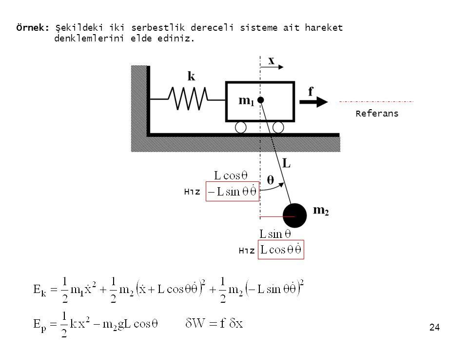 Örnek: Şekildeki iki serbestlik dereceli sisteme ait hareket