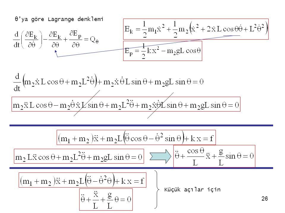 θ'ya göre Lagrange denklemi