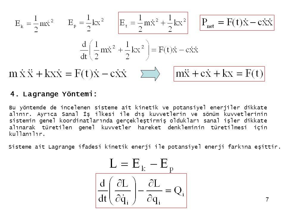 ZK 4. Lagrange Yöntemi: