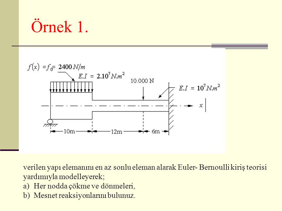 Örnek 1. verilen yapı elemanını en az sonlu eleman alarak Euler- Bernoulli kiriş teorisi. yardımıyla modelleyerek;