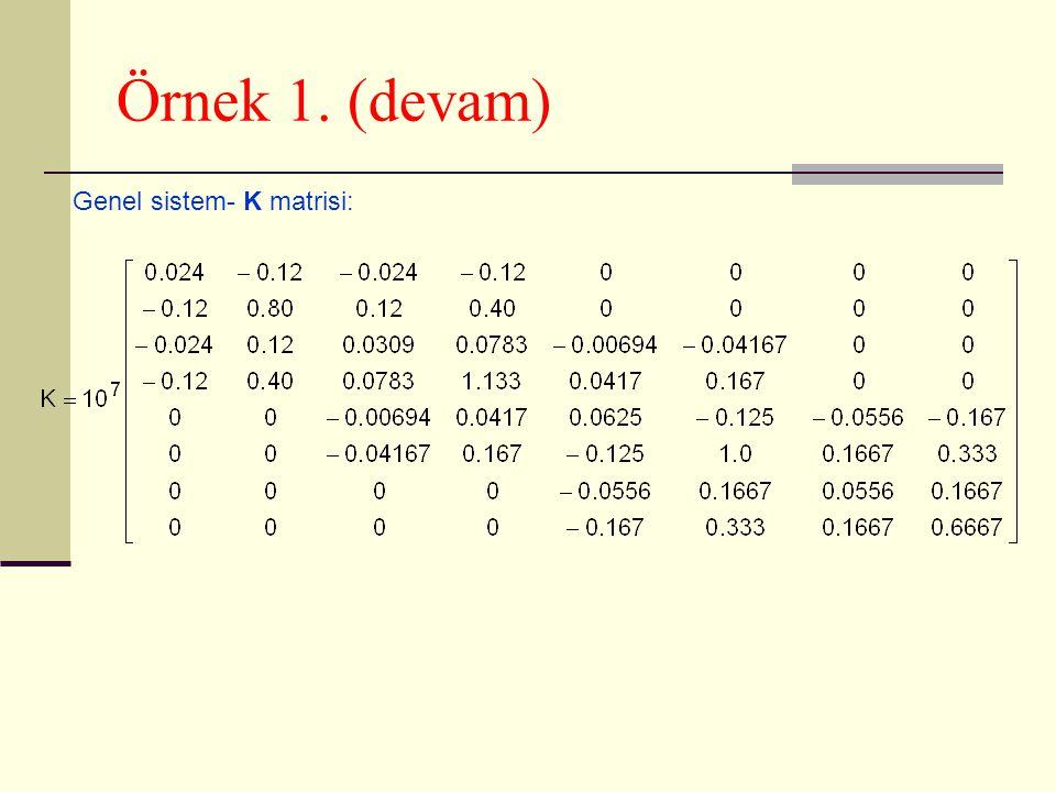 Örnek 1. (devam) Genel sistem- K matrisi: