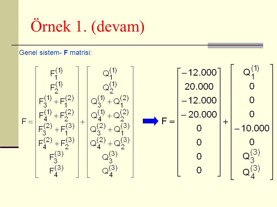 Örnek 1. (devam) Genel sistem- F matrisi: