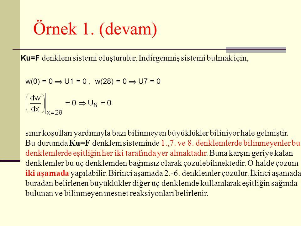 Örnek 1. (devam) Ku=F denklem sistemi oluşturulur. İndirgenmiş sistemi bulmak için, w(0) = 0  U1 = 0 ; w(28) = 0  U7 = 0.