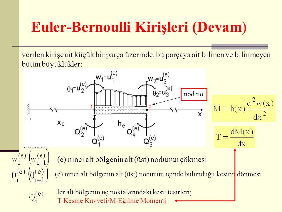 Euler-Bernoulli Kirişleri (Devam)