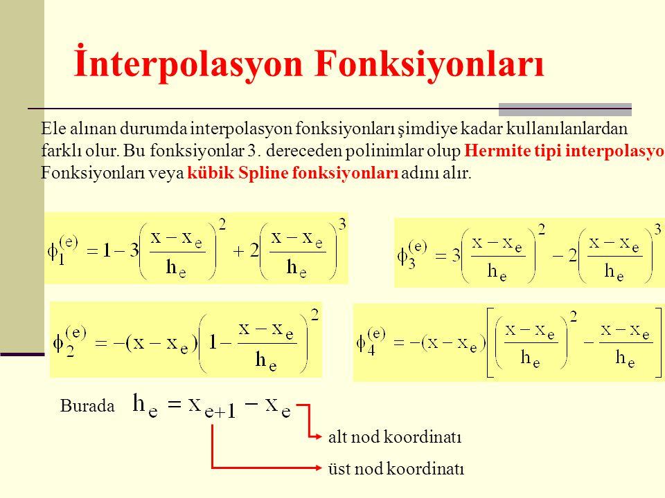 İnterpolasyon Fonksiyonları