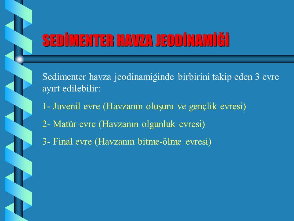 SEDİMENTER HAVZA JEODİNAMİĞİ
