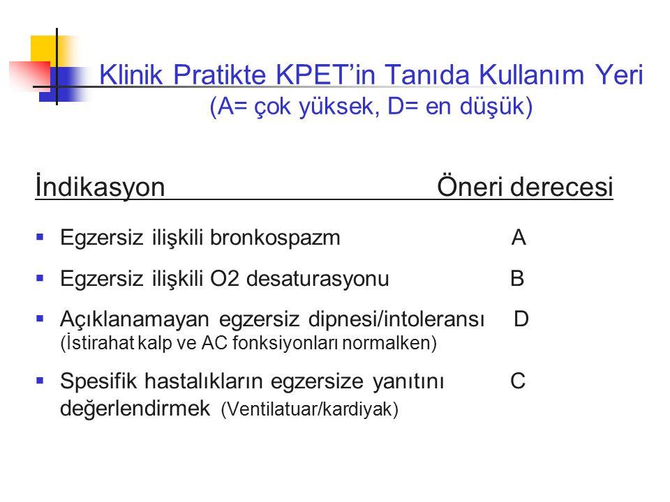 Klinik Pratikte KPET'in Tanıda Kullanım Yeri (A= çok yüksek, D= en düşük)
