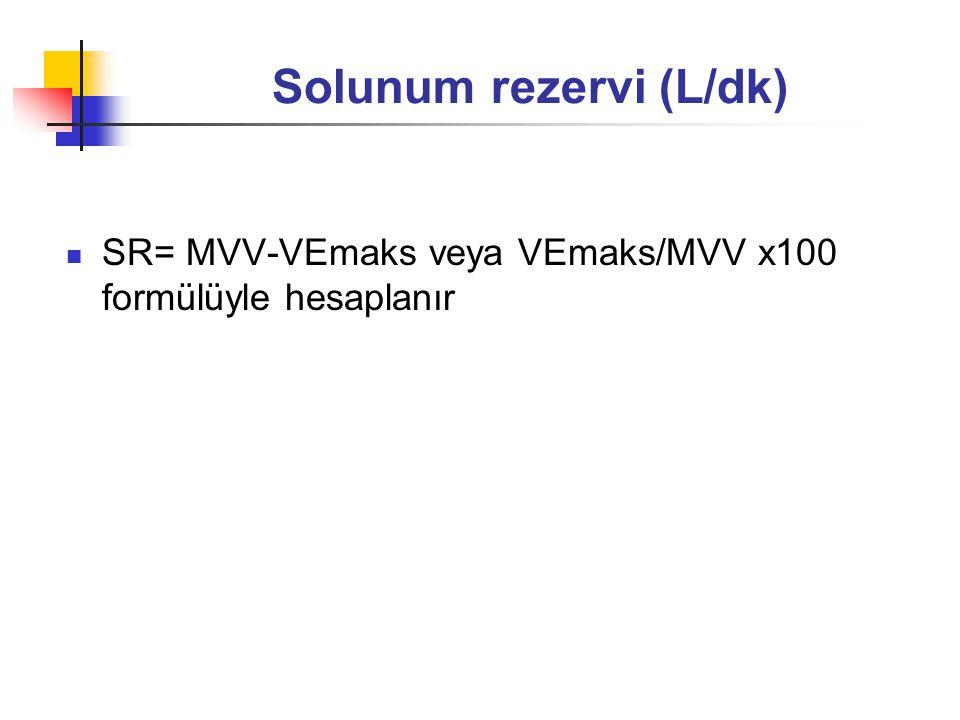 Solunum rezervi (L/dk)