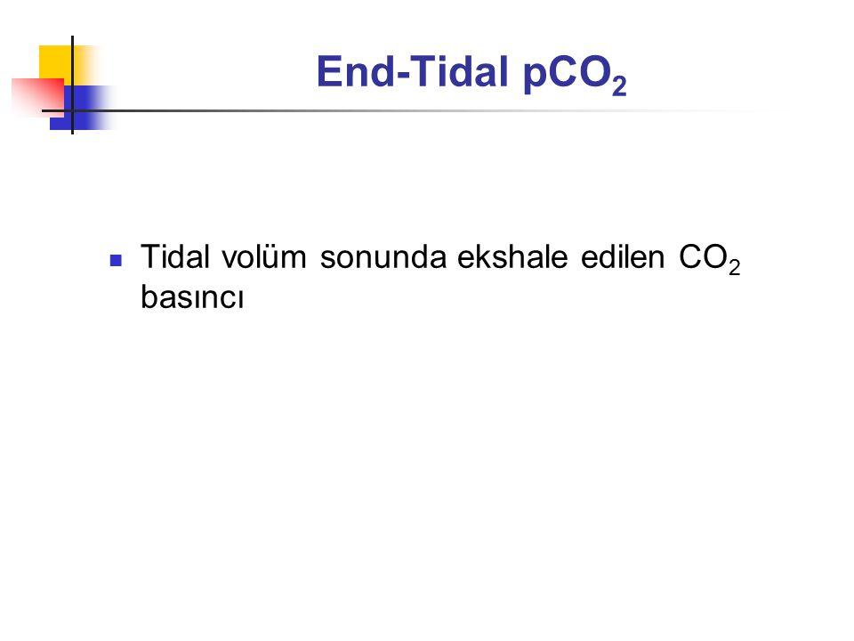 End-Tidal pCO2 Tidal volüm sonunda ekshale edilen CO2 basıncı