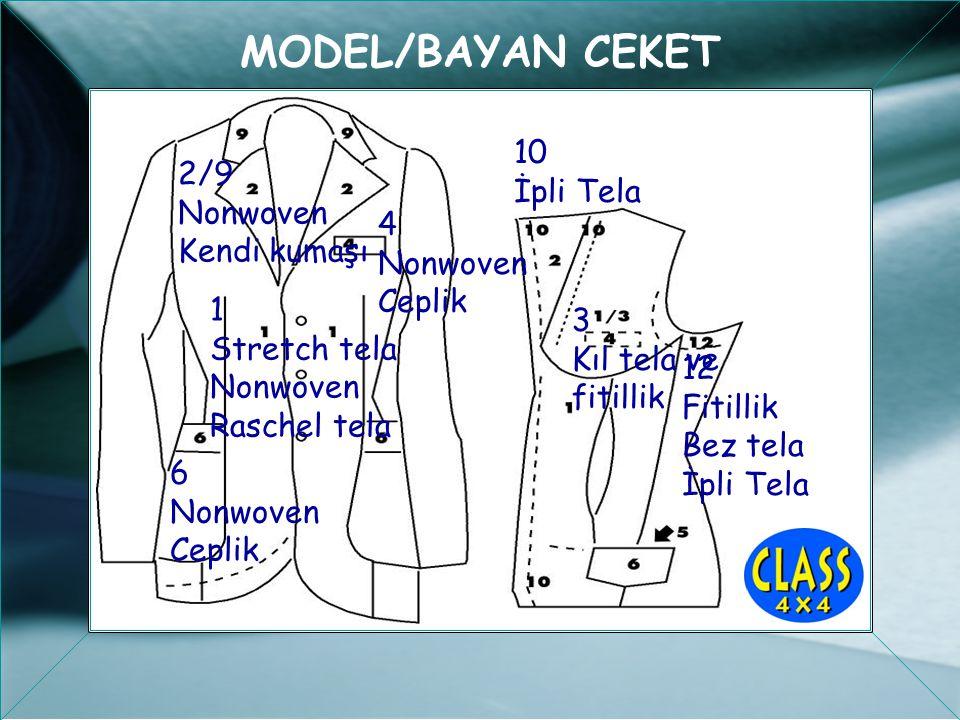 MODEL/BAYAN CEKET 10 2/9 İpli Tela Nonwoven Kendi kumaşı 4 Nonwoven