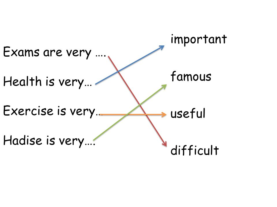 important famous. useful. difficult. Exams are very ….