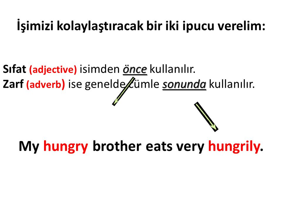 My hungry brother eats very hungrily.