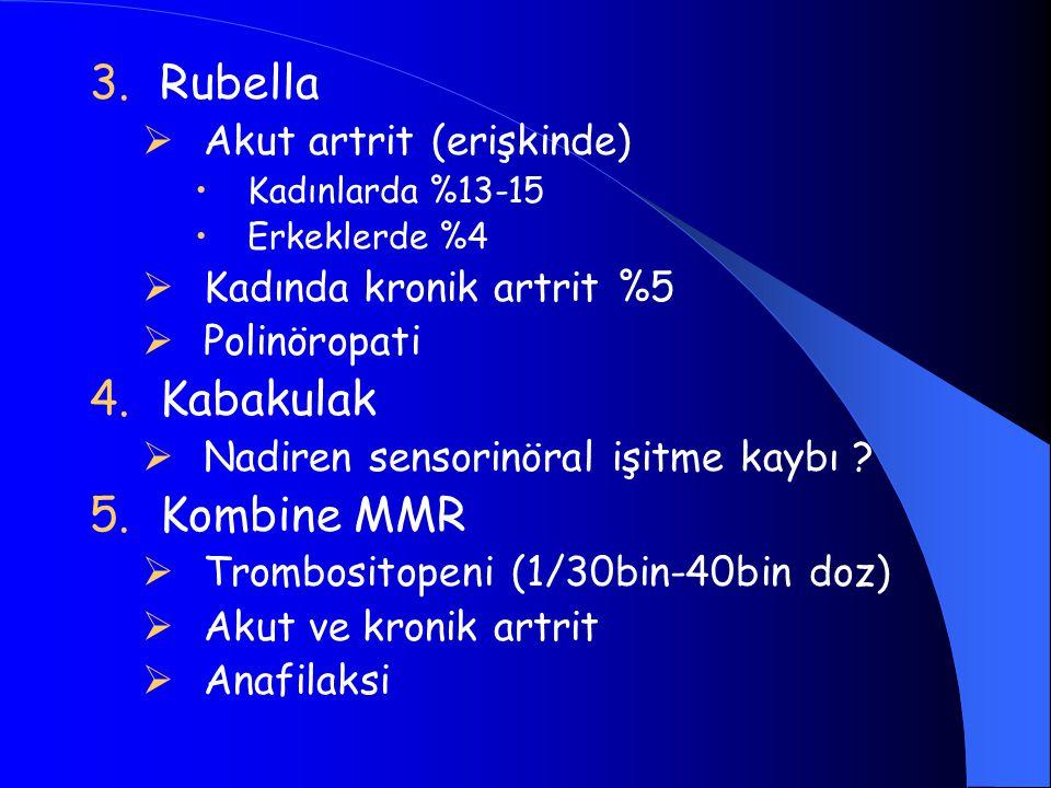 Rubella Kabakulak Kombine MMR Akut artrit (erişkinde)