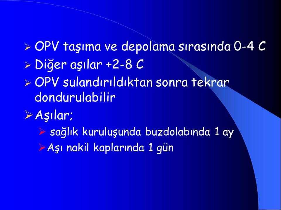 OPV taşıma ve depolama sırasında 0-4 C Diğer aşılar +2-8 C