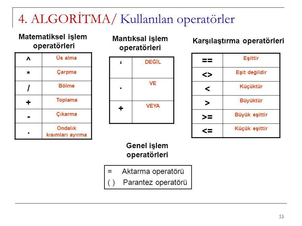 4. ALGORİTMA/ Kullanılan operatörler