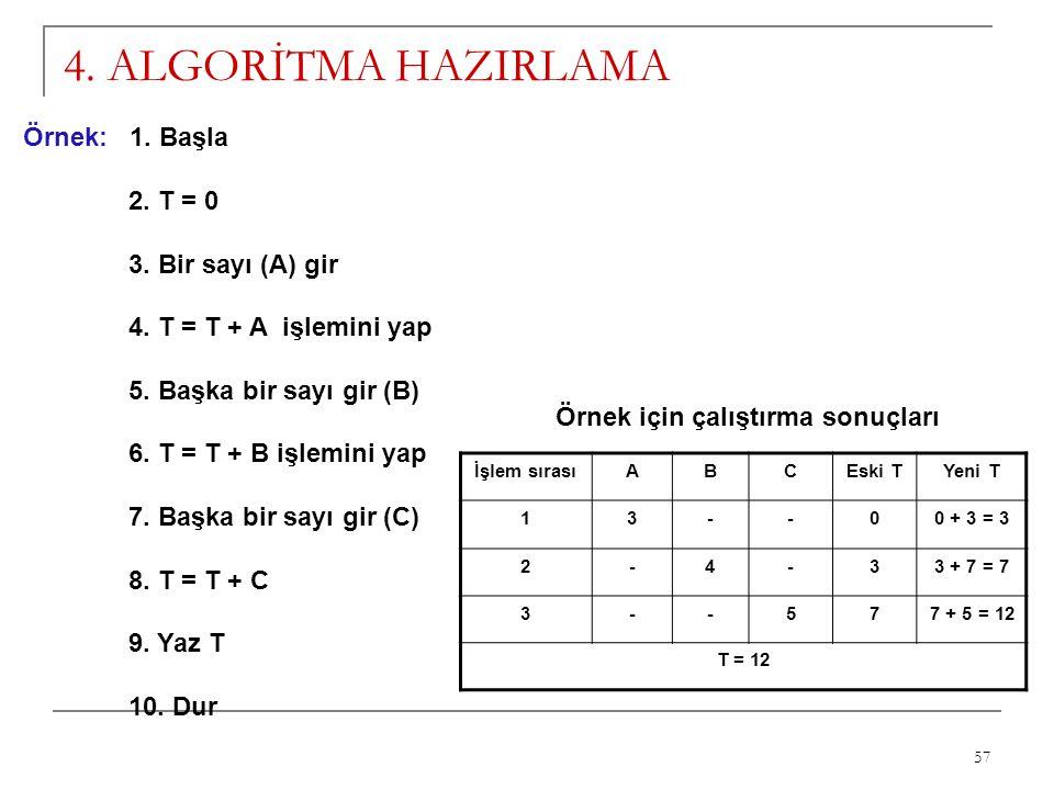 4. ALGORİTMA HAZIRLAMA Örnek: 1. Başla 2. T = 0 3. Bir sayı (A) gir
