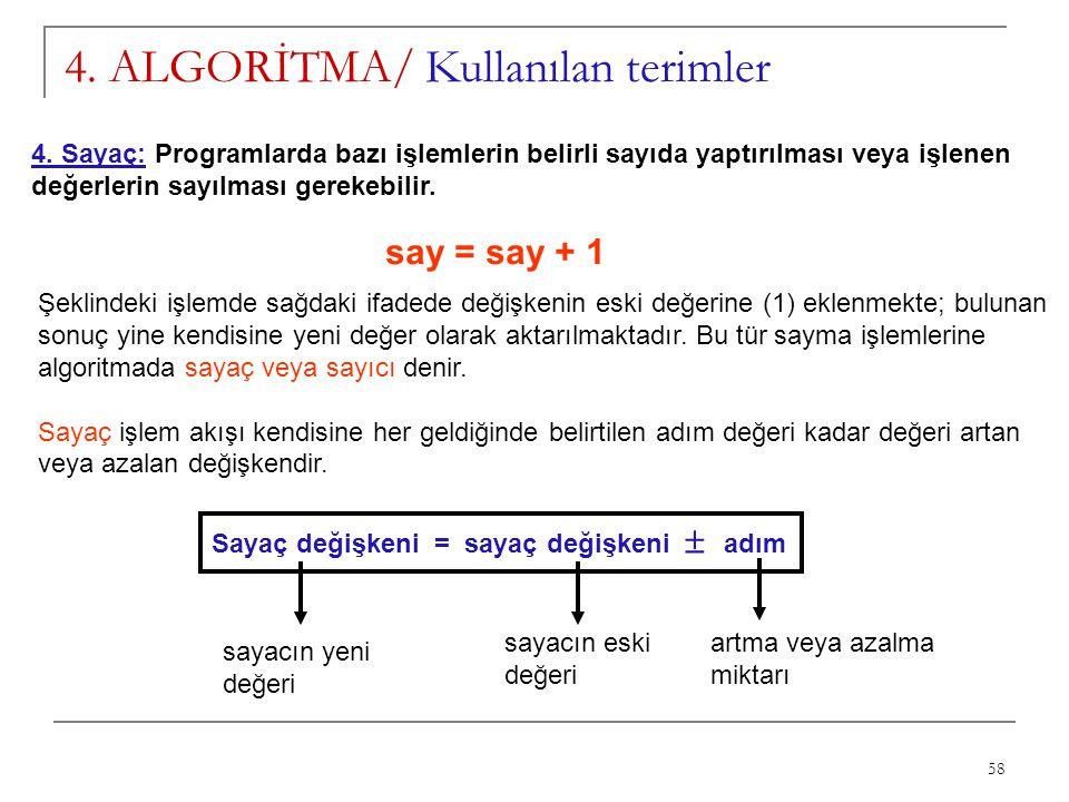 4. ALGORİTMA/ Kullanılan terimler