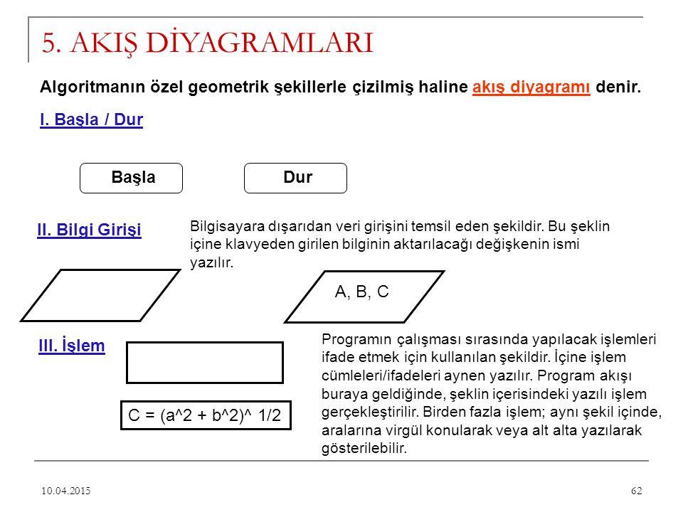 5. AKIŞ DİYAGRAMLARI Algoritmanın özel geometrik şekillerle çizilmiş haline akış diyagramı denir. I. Başla / Dur.