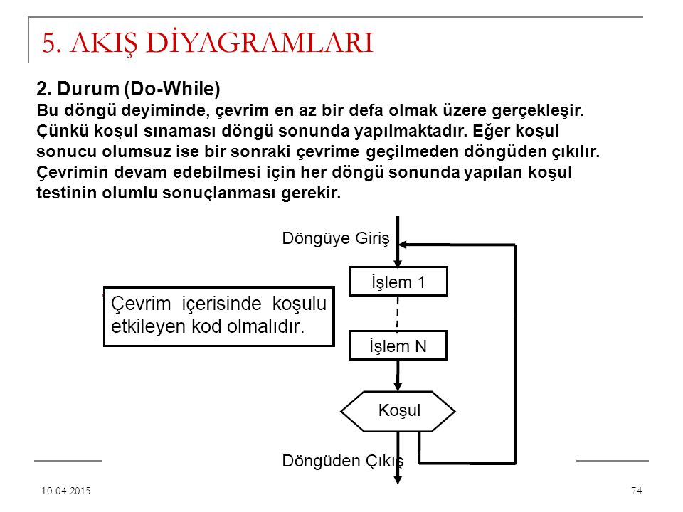 5. AKIŞ DİYAGRAMLARI 2. Durum (Do-While)
