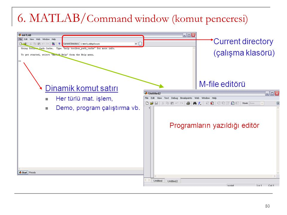 6. MATLAB/Command window (komut penceresi)