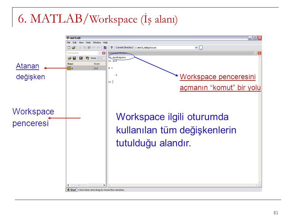 6. MATLAB/Workspace (İş alanı)
