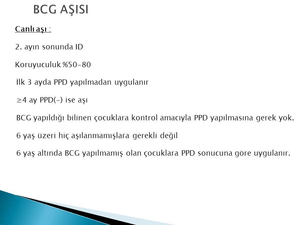 BCG AŞISI 2. ayın sonunda ID Koruyuculuk %50-80