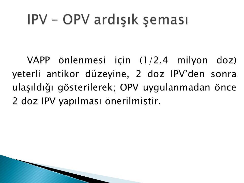 IPV – OPV ardışık şeması