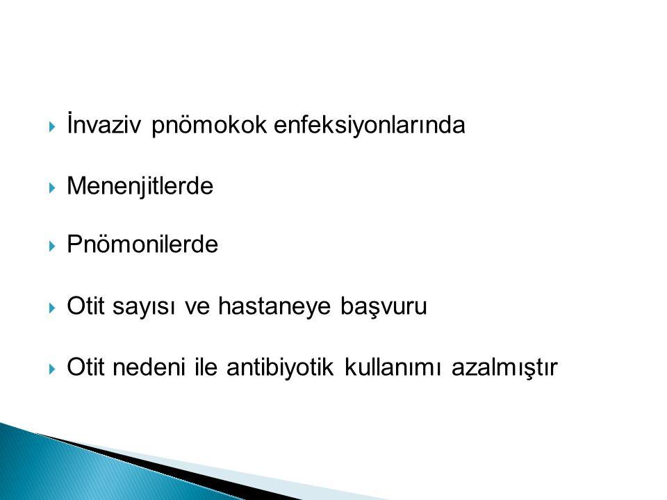 İnvaziv pnömokok enfeksiyonlarında
