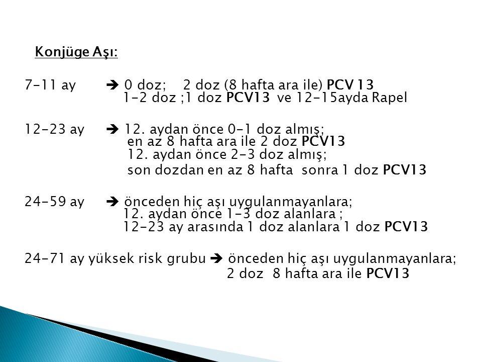 Konjüge Aşı: 7-11 ay  0 doz; 2 doz (8 hafta ara ile) PCV 13 1-2 doz ;1 doz PCV13 ve 12-15ayda Rapel.