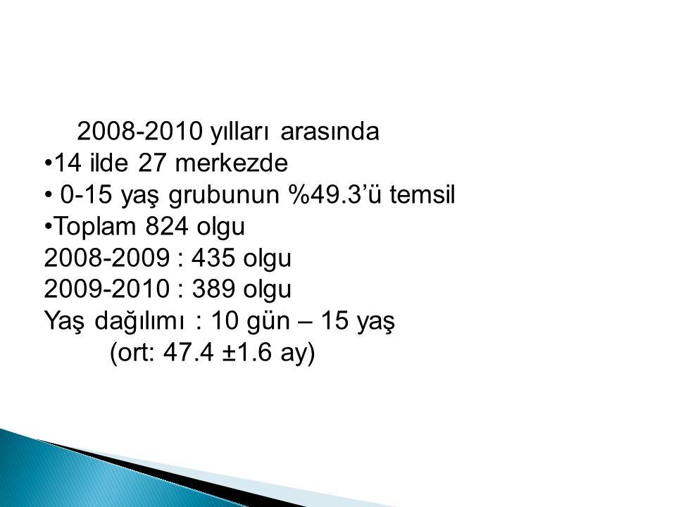 • 0-15 yaş grubunun %49.3'ü temsil •Toplam 824 olgu
