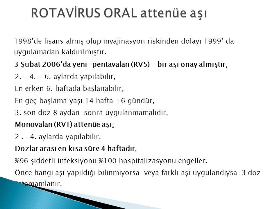 ROTAVİRUS ORAL attenüe aşı
