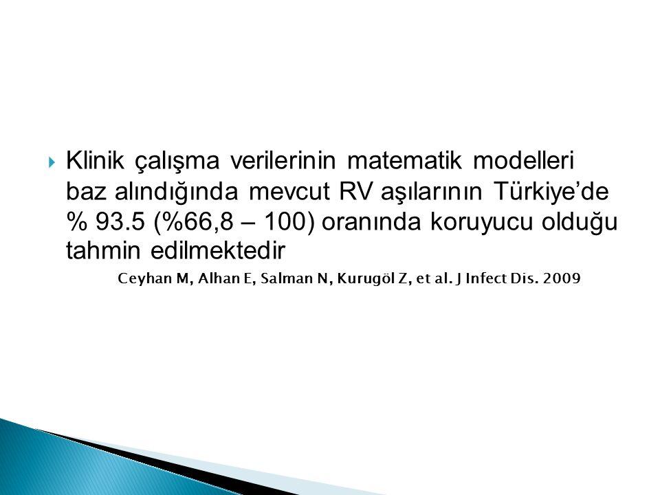 Klinik çalışma verilerinin matematik modelleri baz alındığında mevcut RV aşılarının Türkiye'de % 93.5 (%66,8 – 100) oranında koruyucu olduğu tahmin edilmektedir