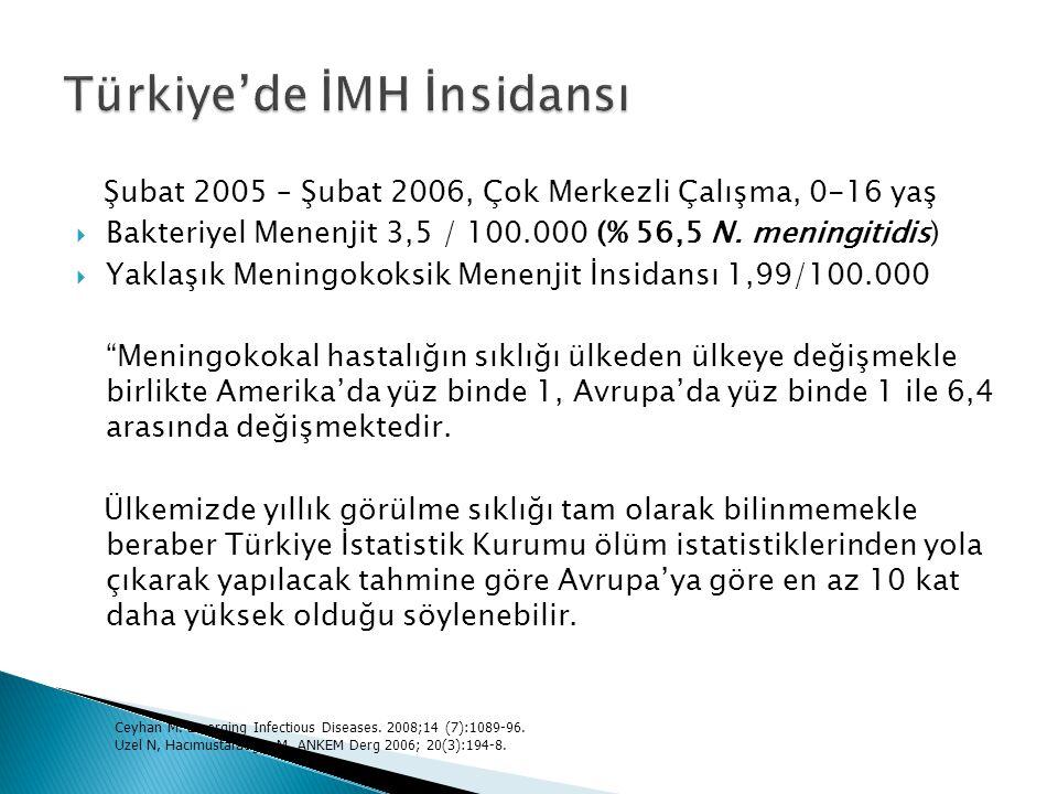 Türkiye'de İMH İnsidansı