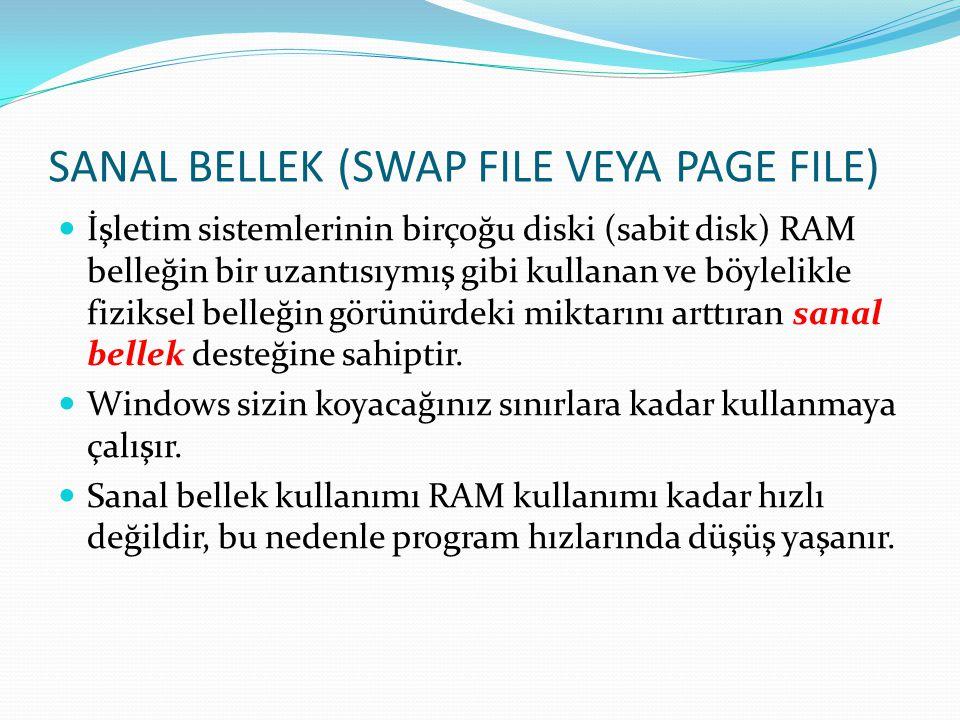 SANAL BELLEK (SWAP FILE VEYA PAGE FILE)
