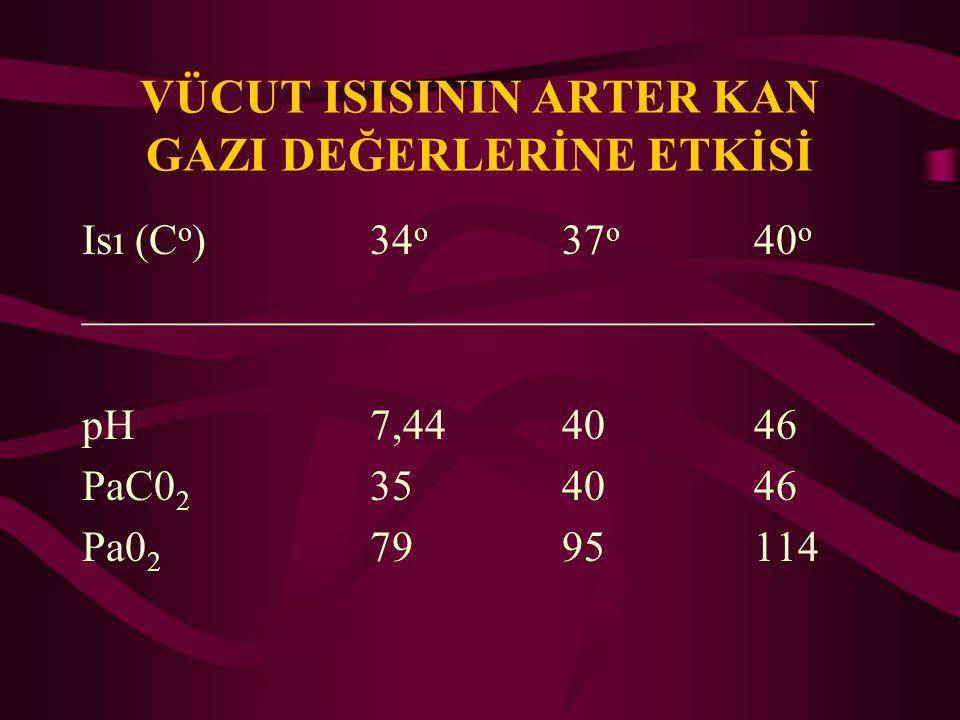 VÜCUT ISISININ ARTER KAN GAZI DEĞERLERİNE ETKİSİ