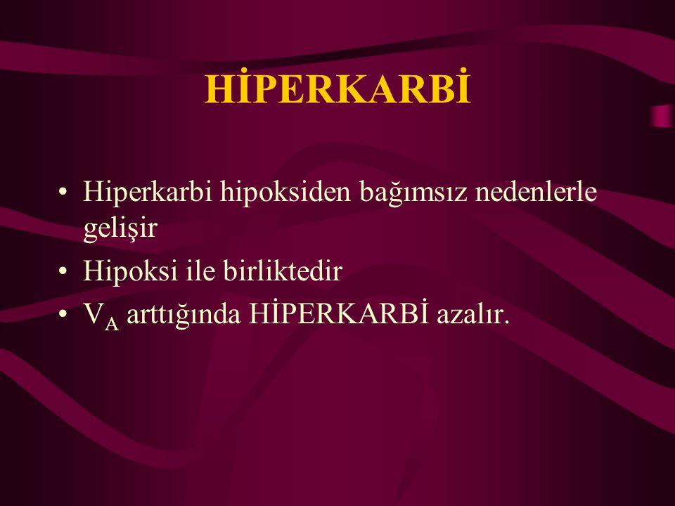 HİPERKARBİ Hiperkarbi hipoksiden bağımsız nedenlerle gelişir