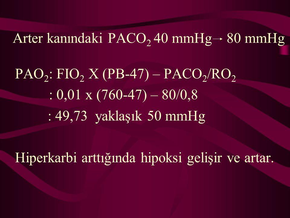 Arter kanındaki PACO2 40 mmHg 80 mmHg