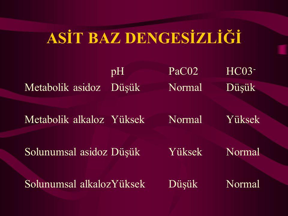 ASİT BAZ DENGESİZLİĞİ pH PaC02 HC03-
