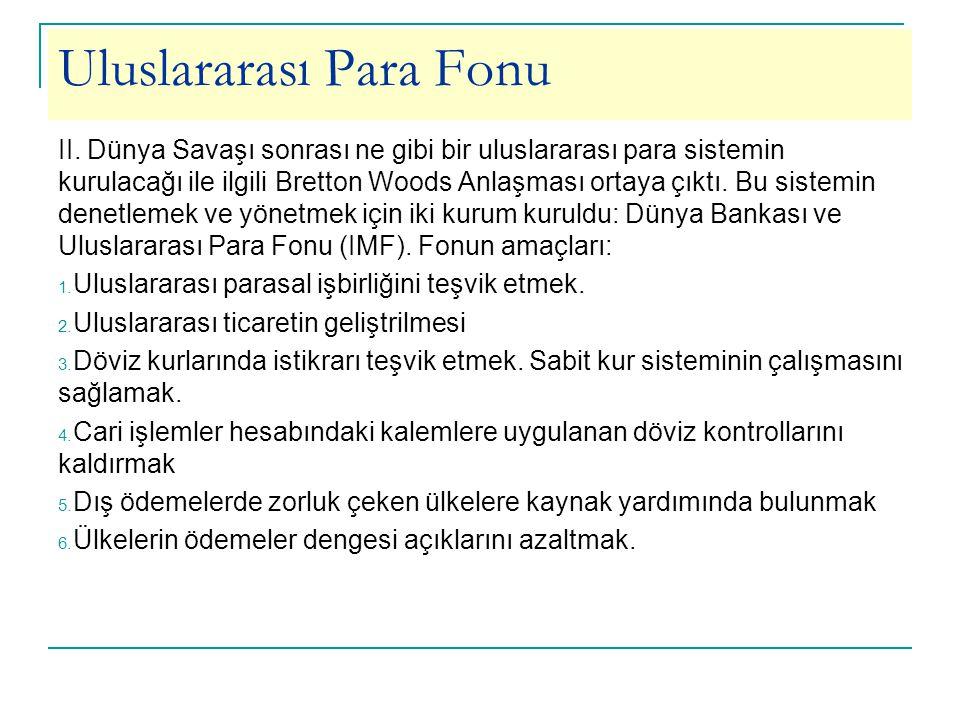 Uluslararası Para Fonu