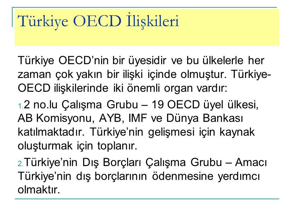 Türkiye OECD İlişkileri