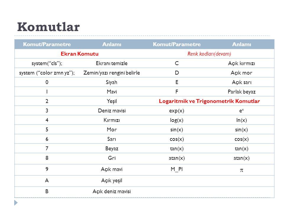 Logaritmik ve Trigonometrik Komutlar
