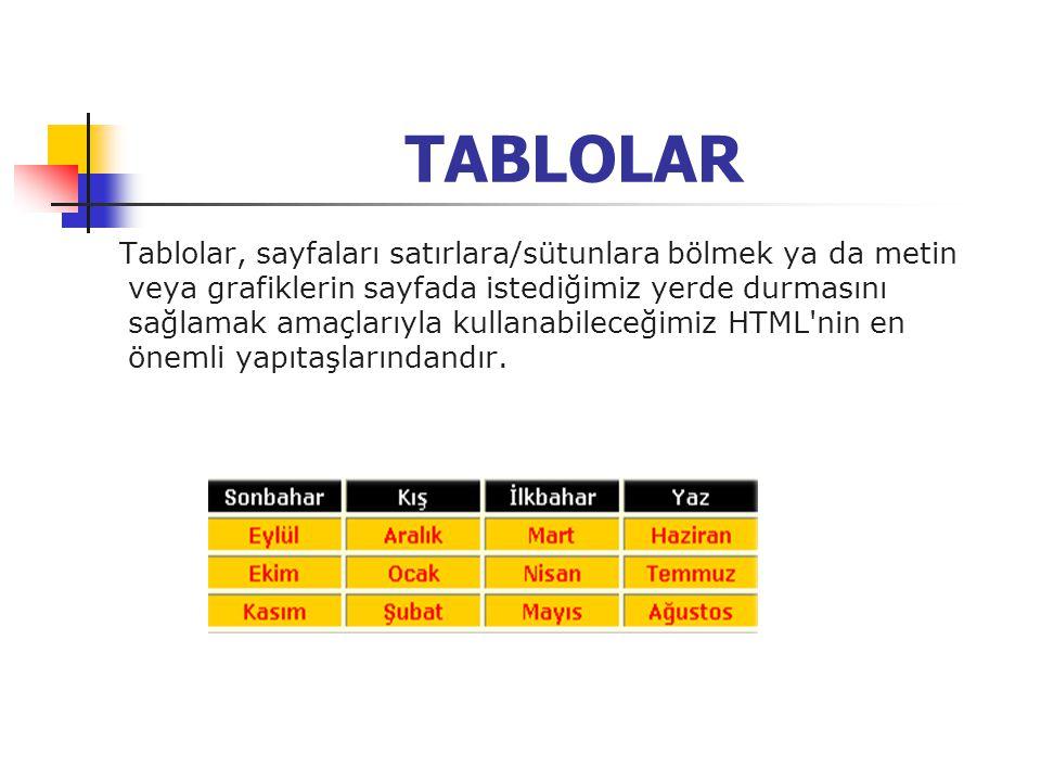 TABLOLAR