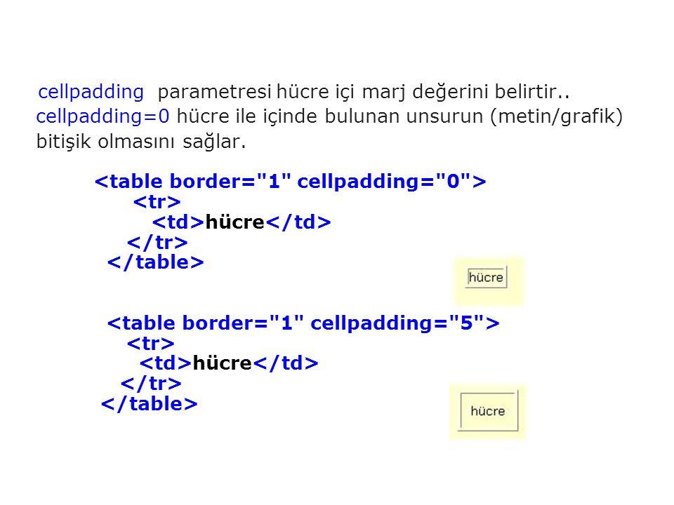 cellpadding=0 hücre ile içinde bulunan unsurun (metin/grafik)