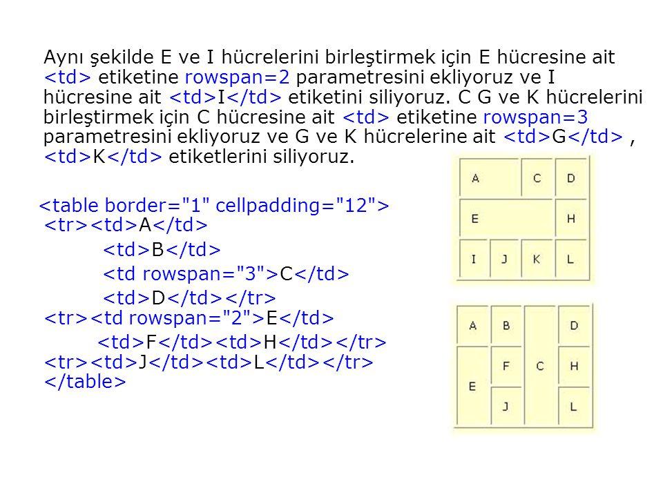 Aynı şekilde E ve I hücrelerini birleştirmek için E hücresine ait <td> etiketine rowspan=2 parametresini ekliyoruz ve I hücresine ait <td>I</td> etiketini siliyoruz. C G ve K hücrelerini birleştirmek için C hücresine ait <td> etiketine rowspan=3 parametresini ekliyoruz ve G ve K hücrelerine ait <td>G</td> , <td>K</td> etiketlerini siliyoruz.